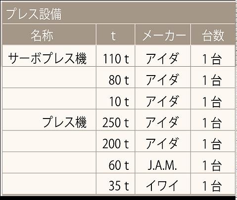 各種設備(プレス).png