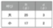 ラブリー座金 寸法表_2020.png