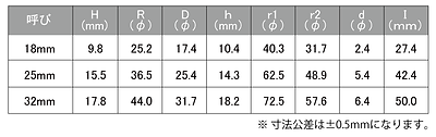 円盤カスター寸法HP用_2020.png