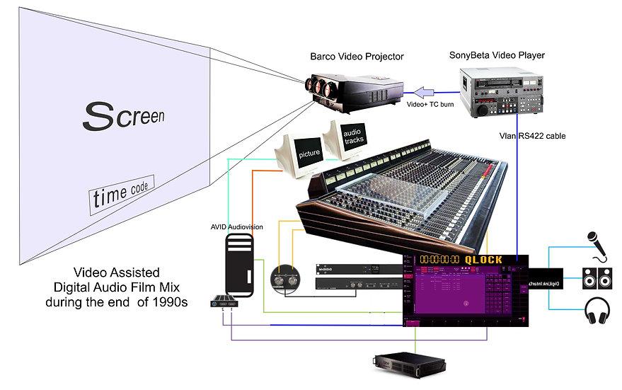 sound mixing 1997.jpg