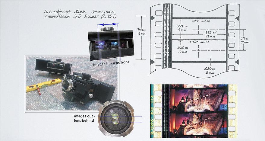 stereovision-lens,-format-mod.jpg