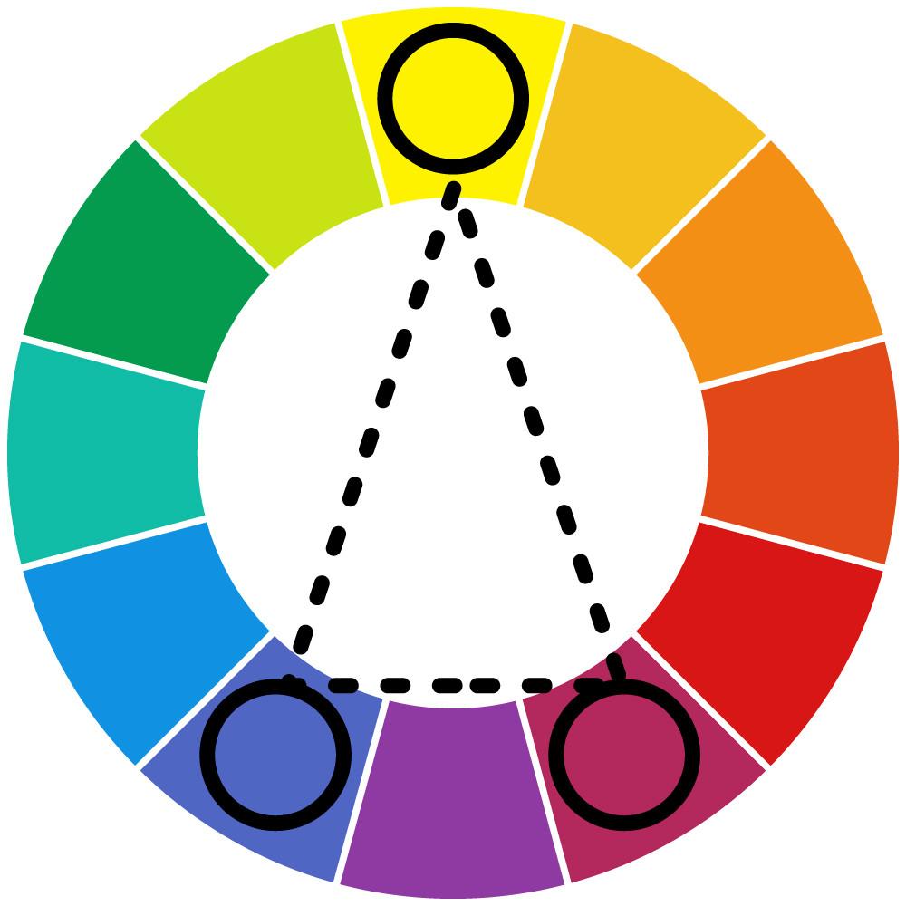 Círculo cromático e cores complementares divididas