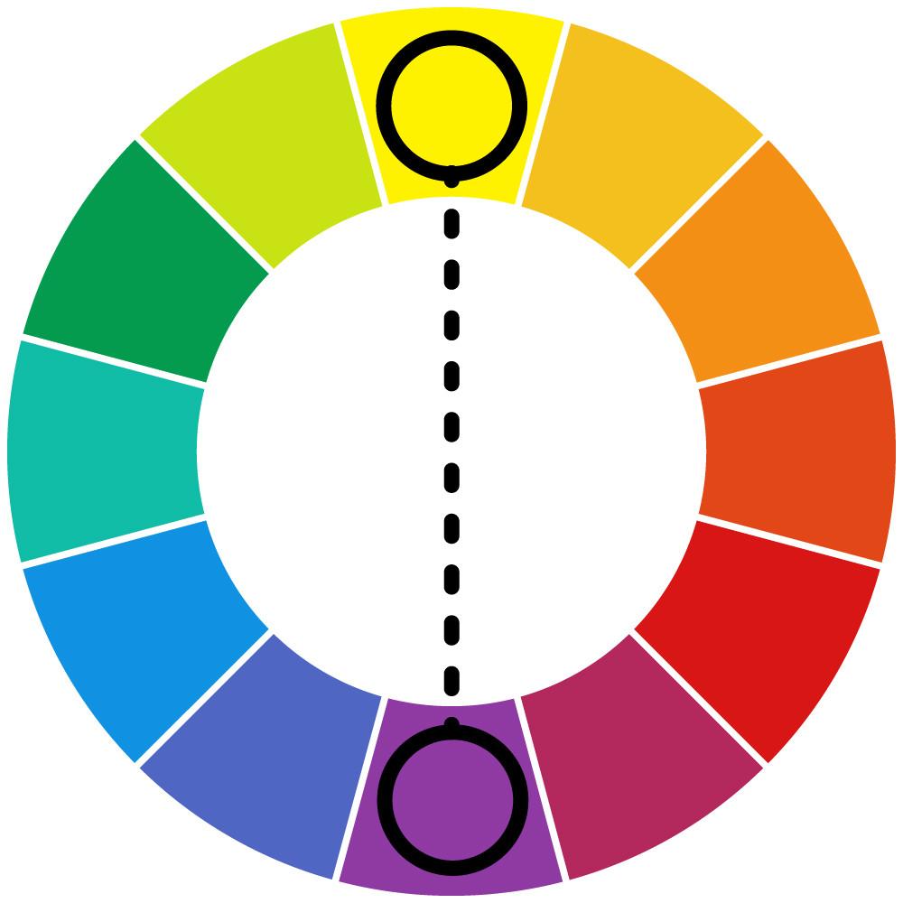 circulo cromático e cores complementares