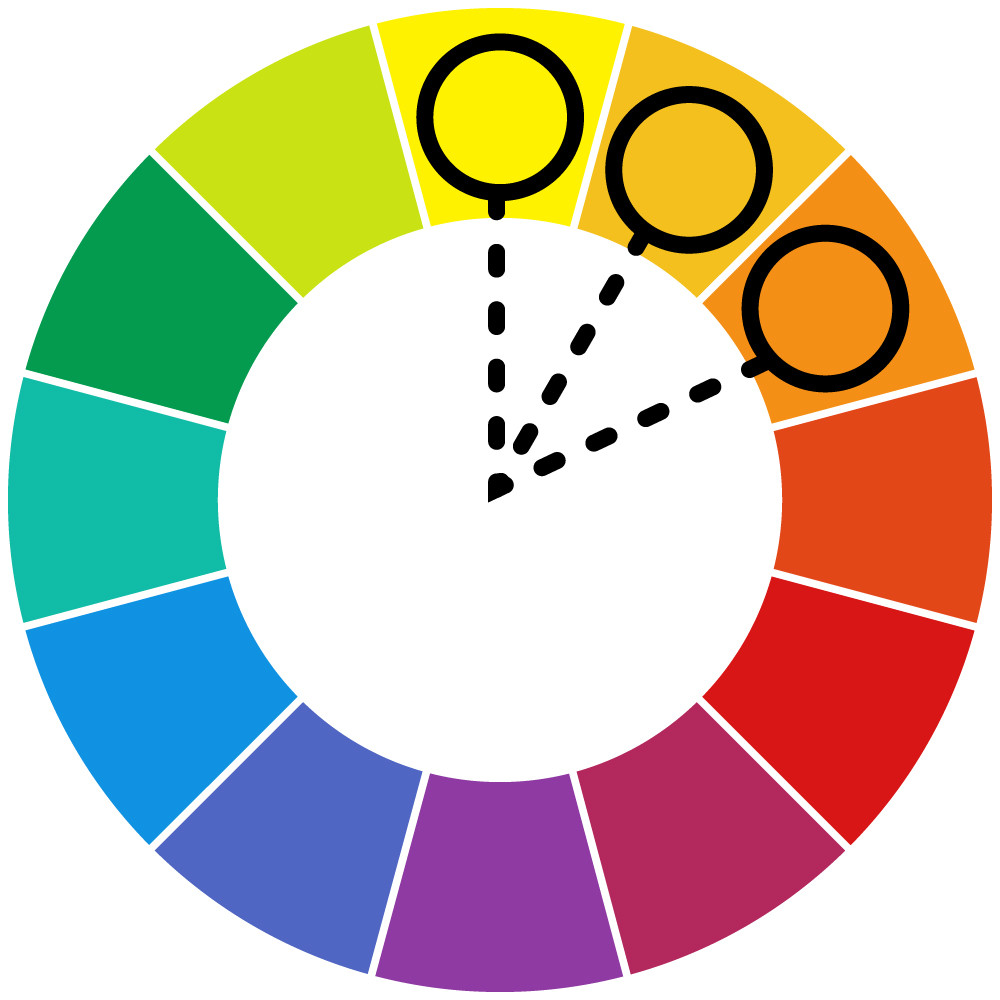 Círculo cromático e cores Análogas