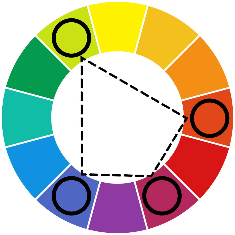Círculo cromático e cores complementares mútuas