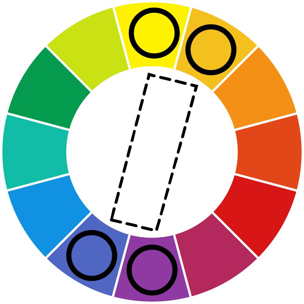Círculo cromático e cores complementares duplas