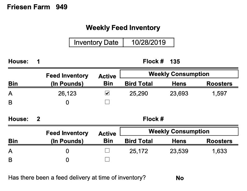 Feed Inventory Report  - Egg Trac Software by Chick Pro