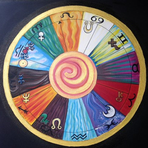 Bespoke Astrology Wheel Mandala