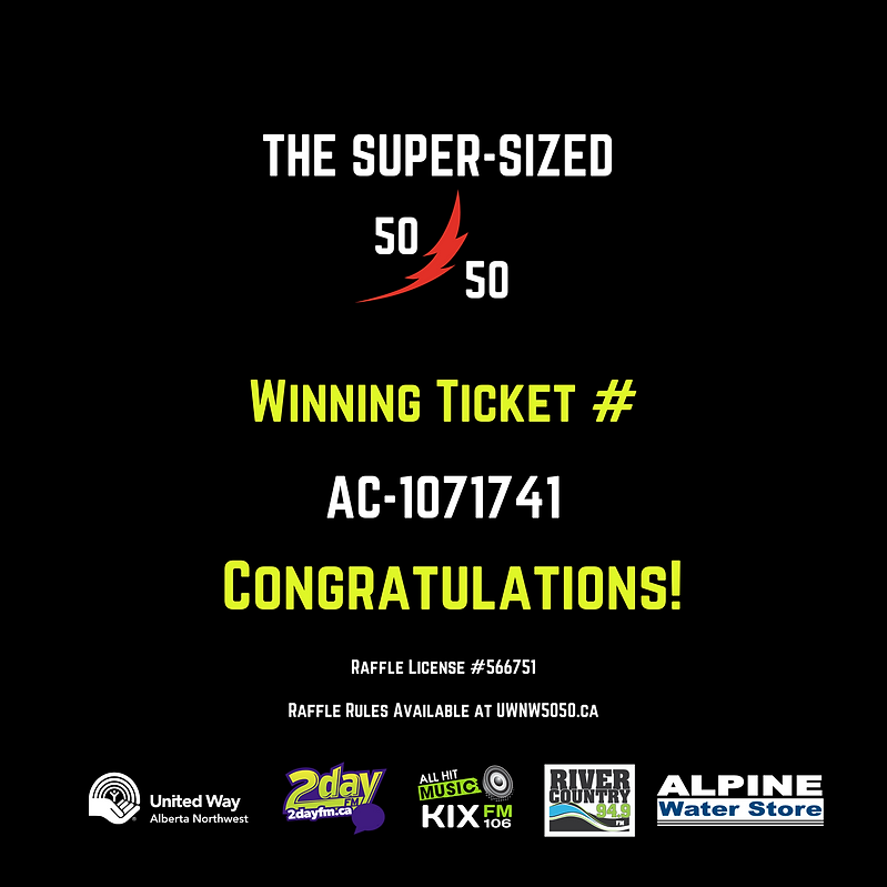 Winning Ticket  Super-Sized 50_50 Poster