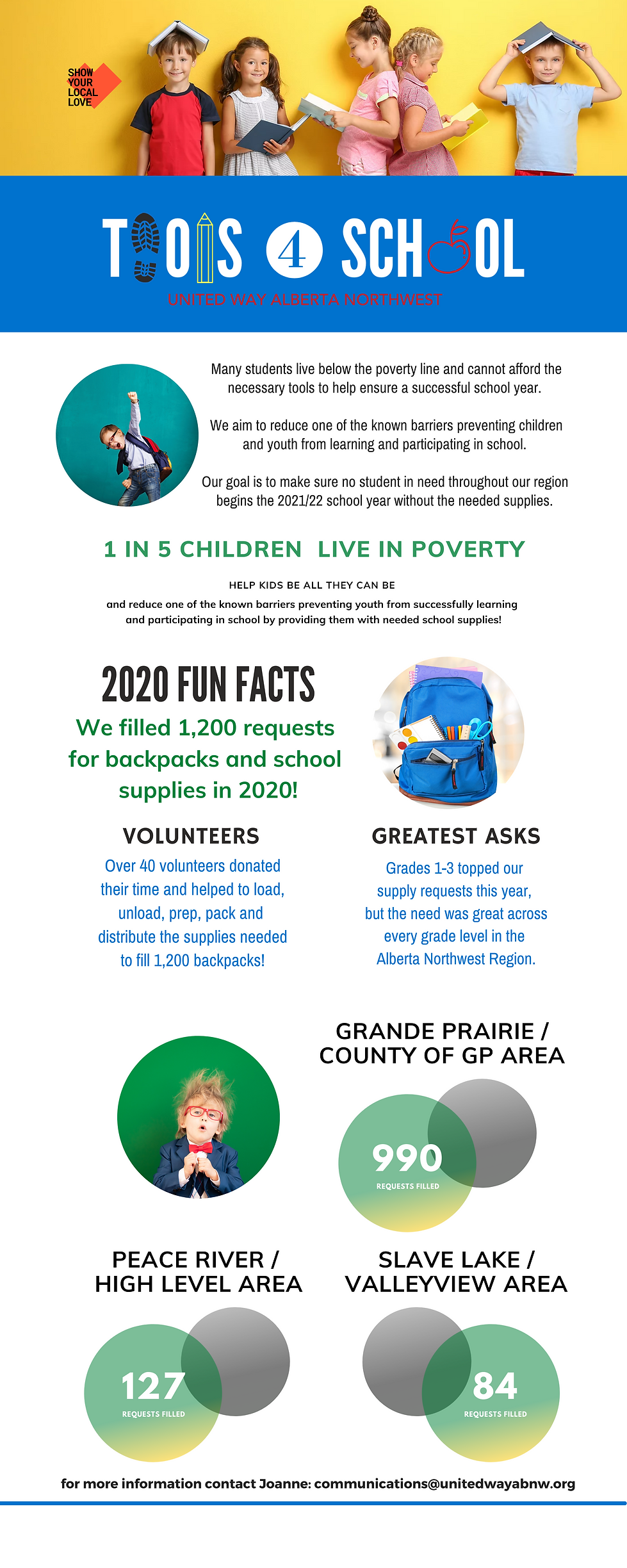 Tools 4 School Infographic 2020.png