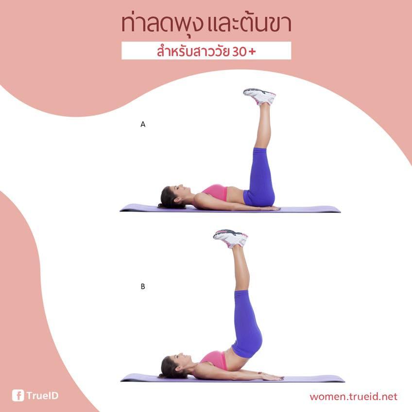 2.1 นอนหงาย แขนทั้งสองข้างวางแนบลำตัว ชันเข่าทั้งสองข้าง  2.2 ใช้ฝ่ามือกดพื้นเบาๆ และเกร็งท้องเล็กน้อย ยกก้นและสะโพกขึ้นสูง ฝ่ามือประสานไว้ใต้ลำตัว จากนั้นยกขาขวาขึ้น พับเข่า นับเป็น 1 ครั้ง ทำซ้ำ 15 ครั้ง แล้วสลับข้าง ทำทั้งหมด 3 เซ็ต