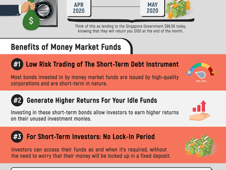 Money Market Funds: What Are They And How Singapore Investors Can Use Them