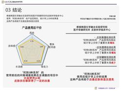 韓國化妝品公司HAYON公司及產品介紹.pdf_page_35