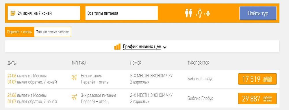 Выгодные туры в Крым