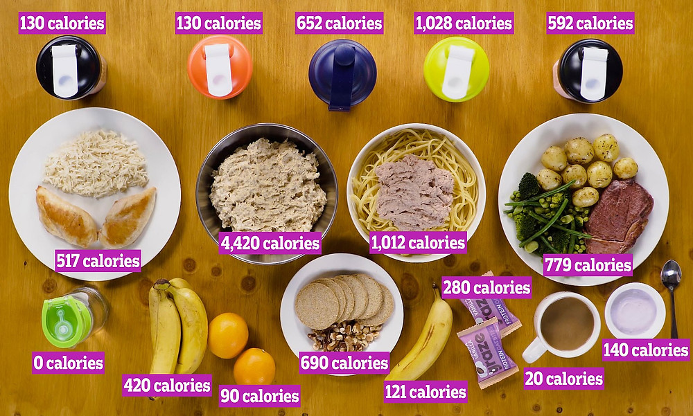 an image showing the diet of a strongman: 10,000 calories