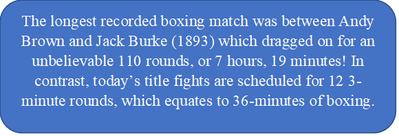 in this caption box it says: The longest recorded boxing match was between Andy Brown and Jack Burke (1893) which dragged on for an unbelievable 110 rounds, or 7 hours, 19 minutes! In contrast, today's title fights are scheduled for 12 3-minute rounds, which equates to 36-minutes of boxing.