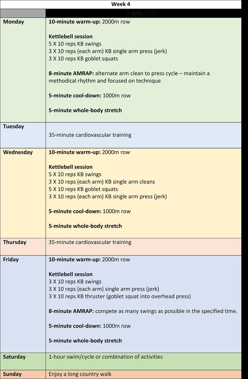 week 4 of a 6-week kettlebell training programme