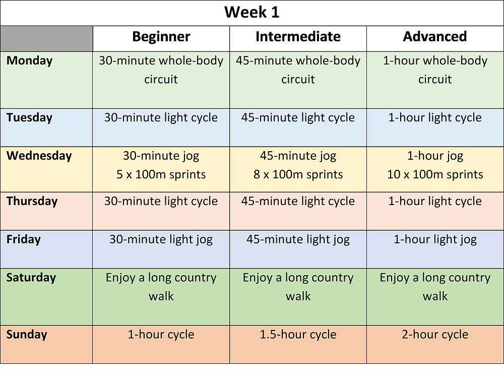 table depicting a cycling training programme