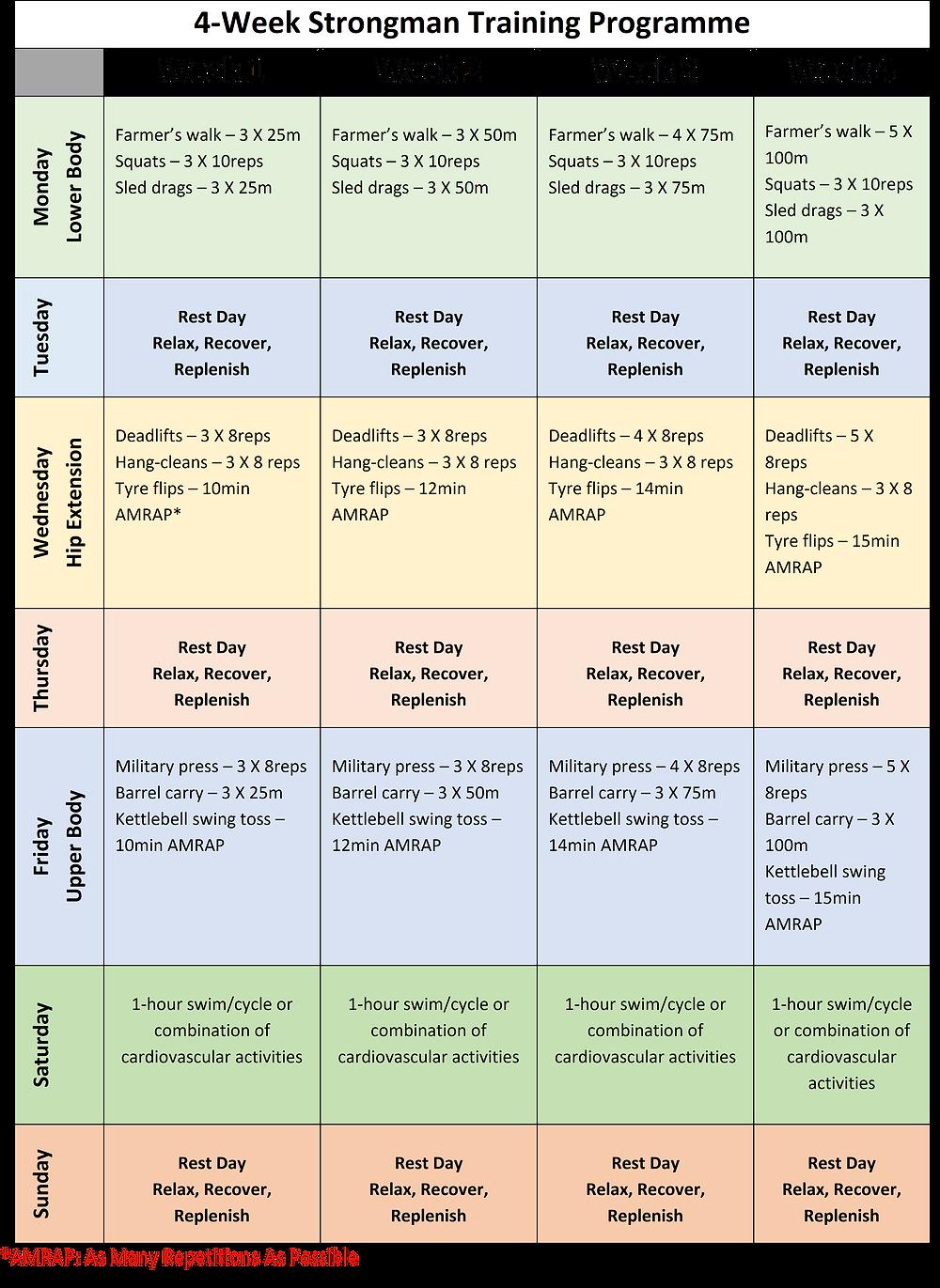 a 4-week strongman training programme