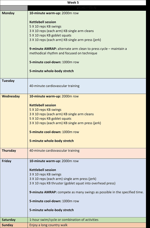 week 5 of a 6-week kettlebell training programme