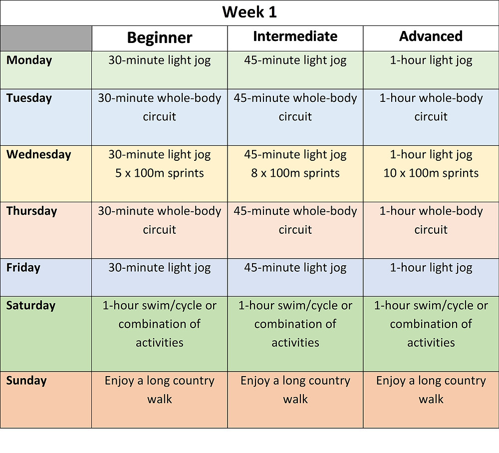 an example of a weekly training routine
