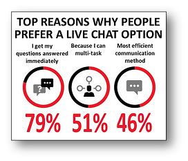 Live-Chat-stats.png