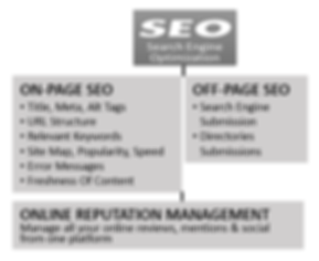 SEO-Campaign.png