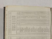 This glossary defines types of documents frequently found in collections of family papers.