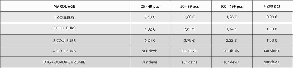 Tableaux-Marquage-supp.jpg