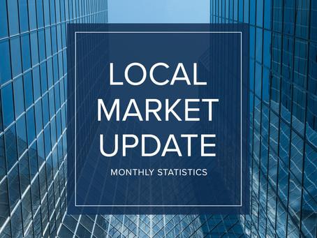 Local market update !
