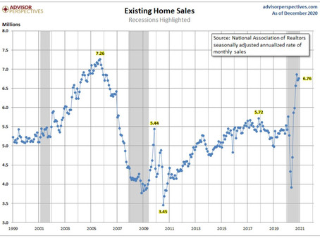 Why COVID hasn't slowed down the U.S. housing market