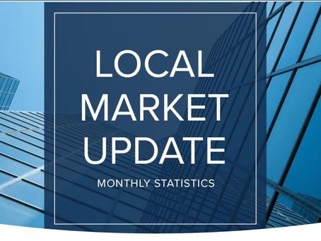 Local Market Update – February 2021
