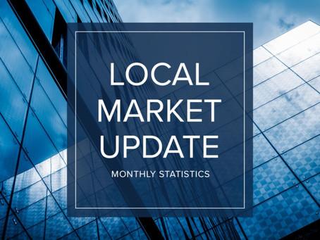 LOCAL MARKET UPDATE – JANUARY 2021