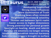 Full Blue Moon in Taurus Energy Report