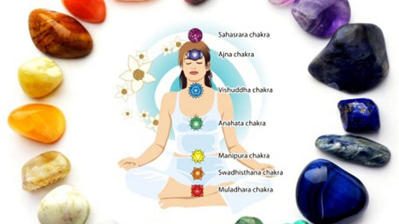 Natural 7 Chakra Set Energy , Yoga and Reiki Healing Authentic Gemstones