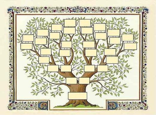 Os 4 Baal Shem