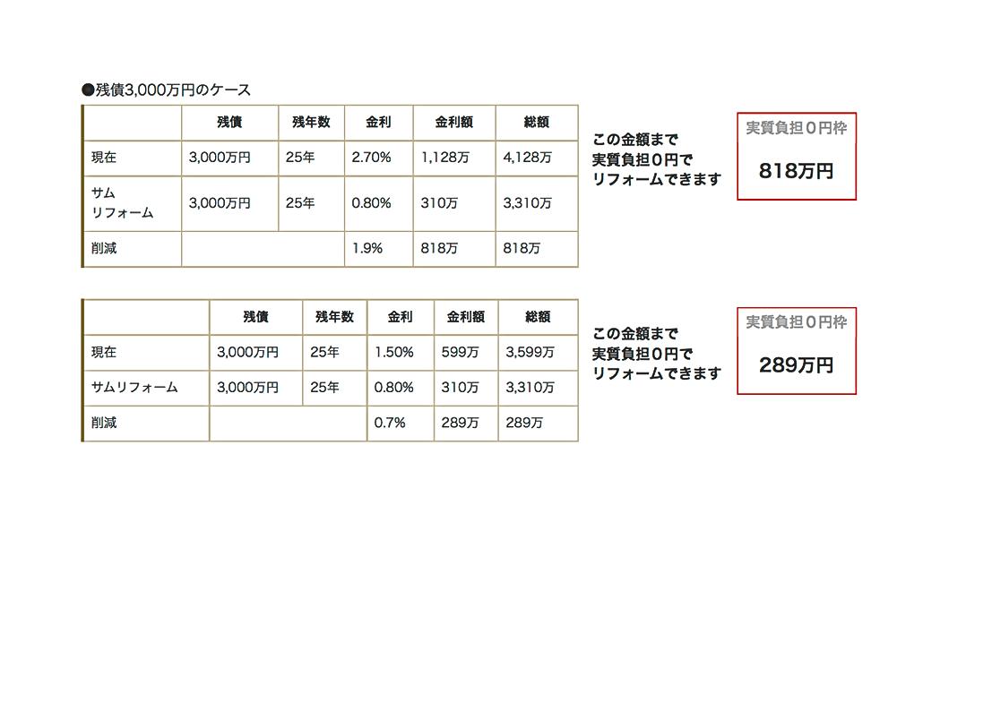 福井住宅リフォームトイレリフォーム格安水回りリフォーム改修リフォームリノベーション間取り変更リフォーム増改築低価格福井で一番安い安価激安超安い