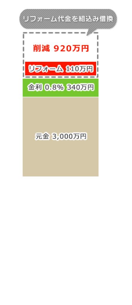 福井住宅リフォーム水回りリフォーム改修リフォームリノベーション間取り変更リフォーム増改築低価格福井で一番安い安価激安超安い