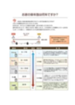 福井住宅リフォーム外壁塗装リフォーム格安水回りリフォーム改修リフォームリノベーション間取り変更リフォーム増改築低価格福井で一番安い安価げきやす超安い
