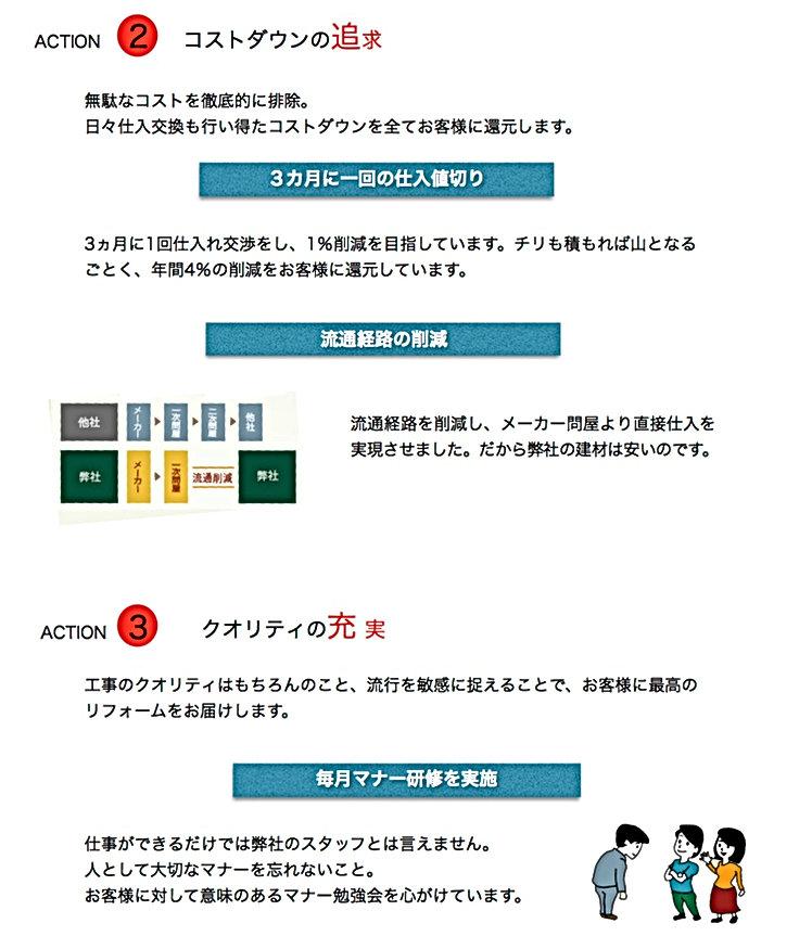 5つの基本行動2_edited.jpg