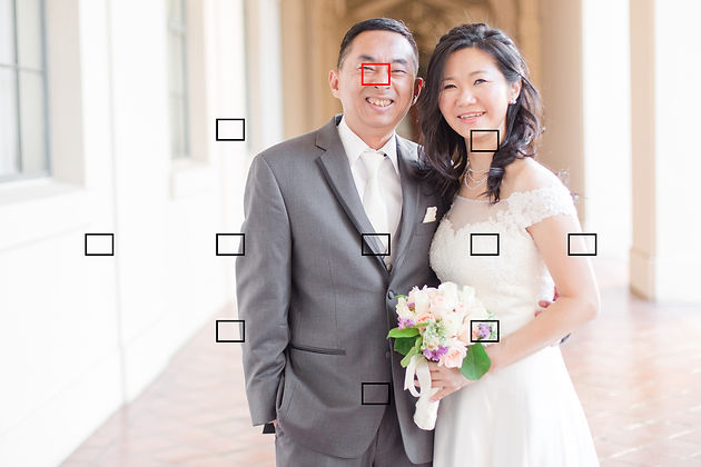 How To Take Tack Sharp Portraits | Back Button Focusing
