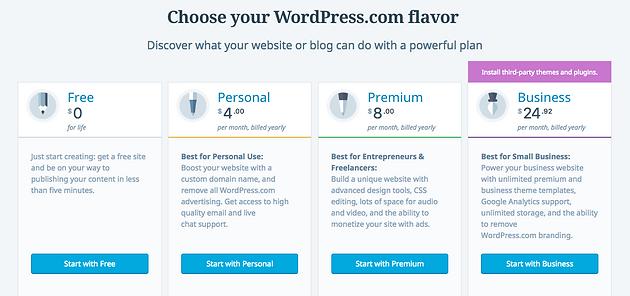 Best Photography Website Builder   Wix Wordpress Weebly