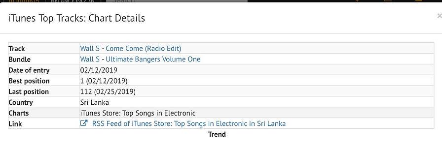 Itunes Top Tracks chart details no 1.jpg