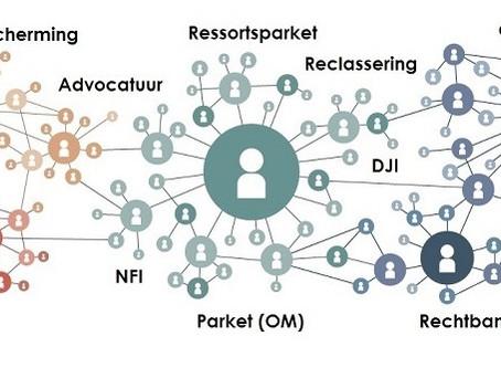 Blockchain: Dé oplossing voor ketensamenwerking!
