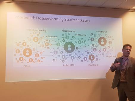 Op 15 maart organiseerde Novatore samen met Milvum een inspiratiesessie over Blockchain