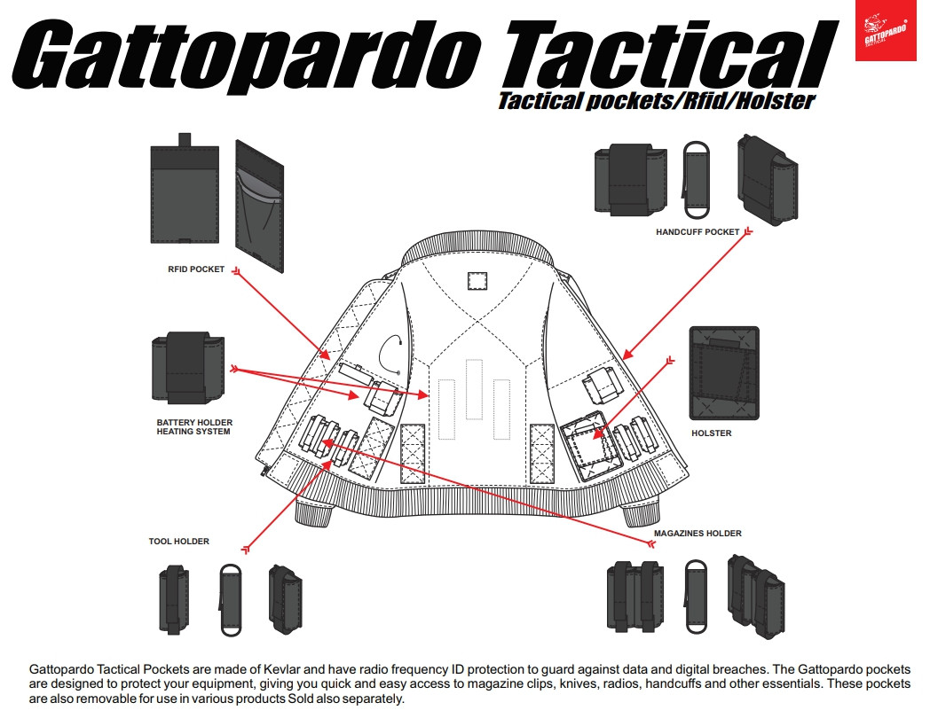 Info Gattopardo Tactical