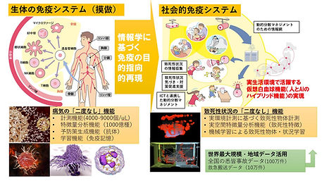 immune-informatics.JPG