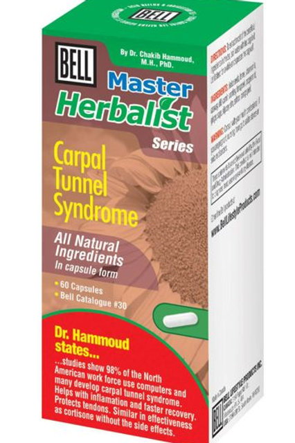 30 Carpel Tunnel Syndrome