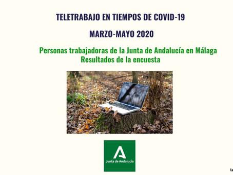 Teletrabajo en tiempos de COVID-19: Junta de Andalucía en Málaga. Resultados de la encuesta