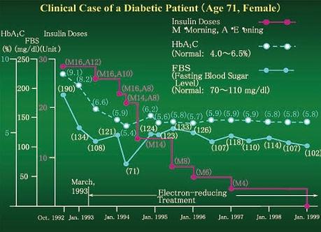 diabetes_edited.jpg